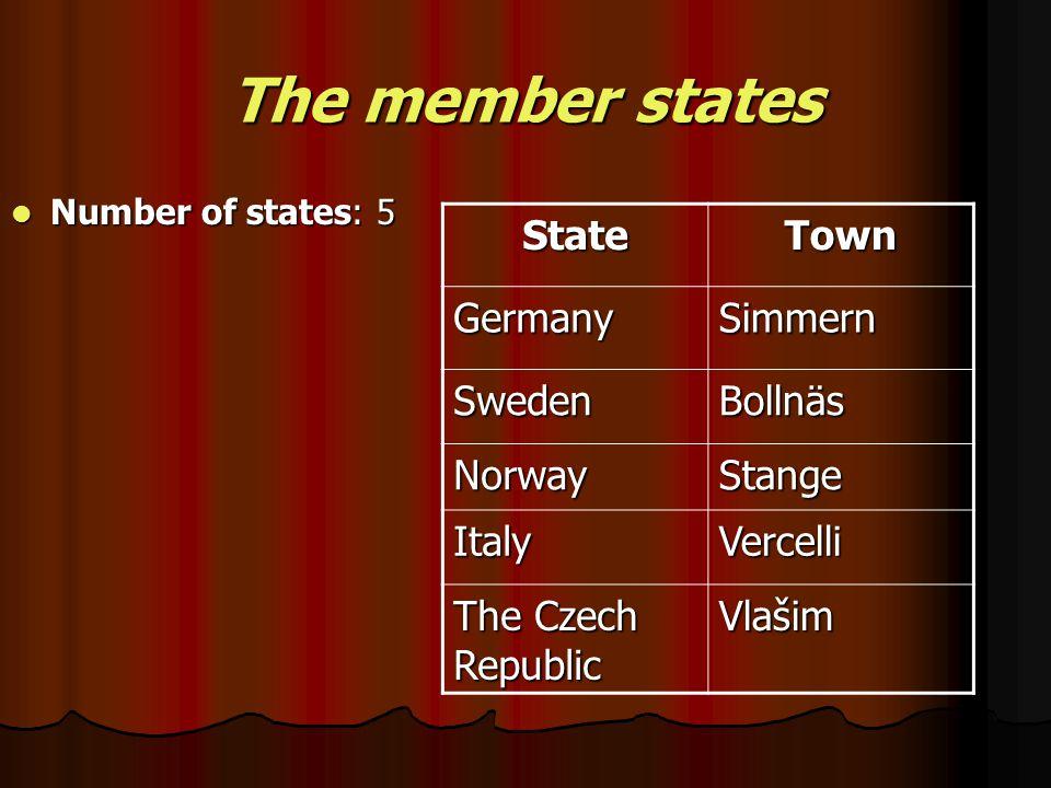 The member states Number of states: 5 Number of states: 5 StateTown GermanySimmern SwedenBollnäs NorwayStange ItalyVercelli The Czech Republic Vlašim