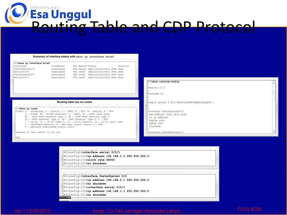 Ver 1,12/09/2012Kode :CIJ 340,Jaringan Komputer Lanjut FASILKOM Routing Table and CDP Protocol