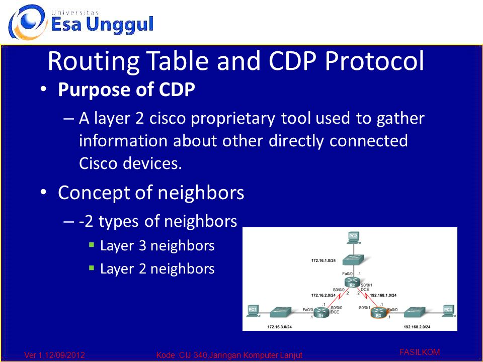 Ver 1,12/09/2012Kode :CIJ 340,Jaringan Komputer Lanjut FASILKOM Routing Table and CDP Protocol Purpose of CDP – A layer 2 cisco proprietary tool used to gather information about other directly connected Cisco devices.