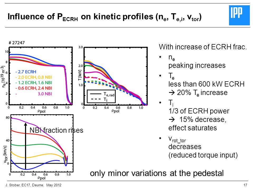 17J. Stober, EC17, Deurne, May 2012 Influence of P ECRH on kinetic profiles (n e, T e,i, v tor ) With increase of ECRH frac. n e peaking increases T e