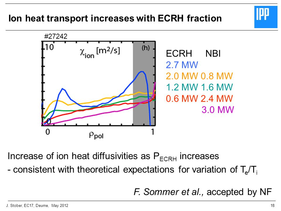 18J. Stober, EC17, Deurne, May 2012 Ion heat transport increases with ECRH fraction Increase of ion heat diffusivities as P ECRH increases - consisten