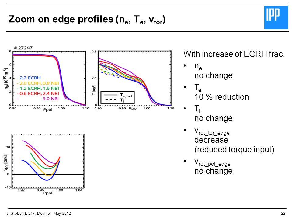 22J. Stober, EC17, Deurne, May 2012 Zoom on edge profiles (n e, T e, v tor ) With increase of ECRH frac. n e no change T e 10 % reduction T i no chang