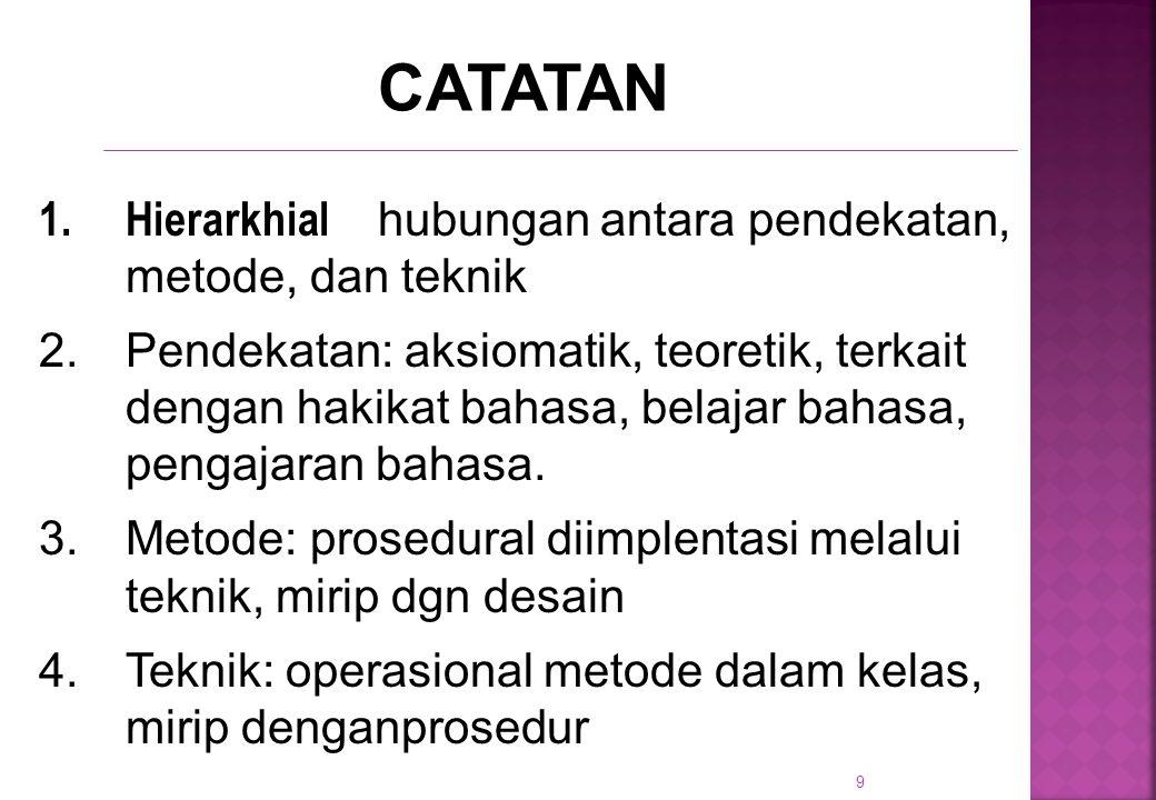 9 CATATAN 1.