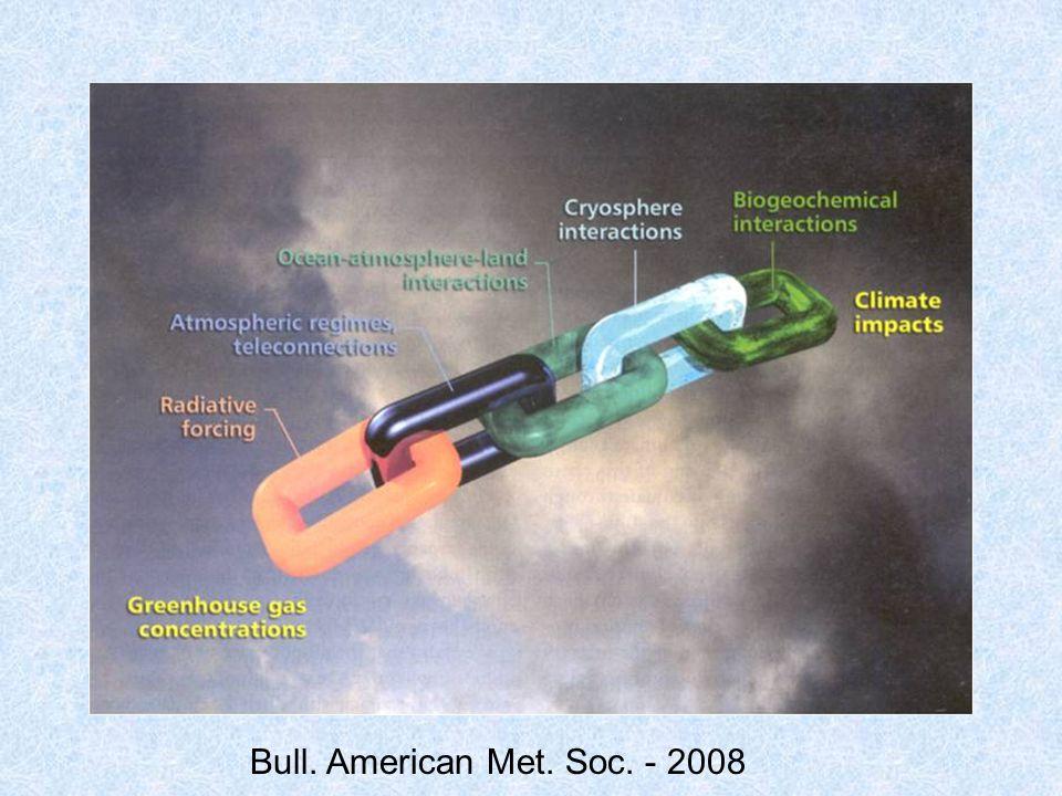 Bull. American Met. Soc. - 2008
