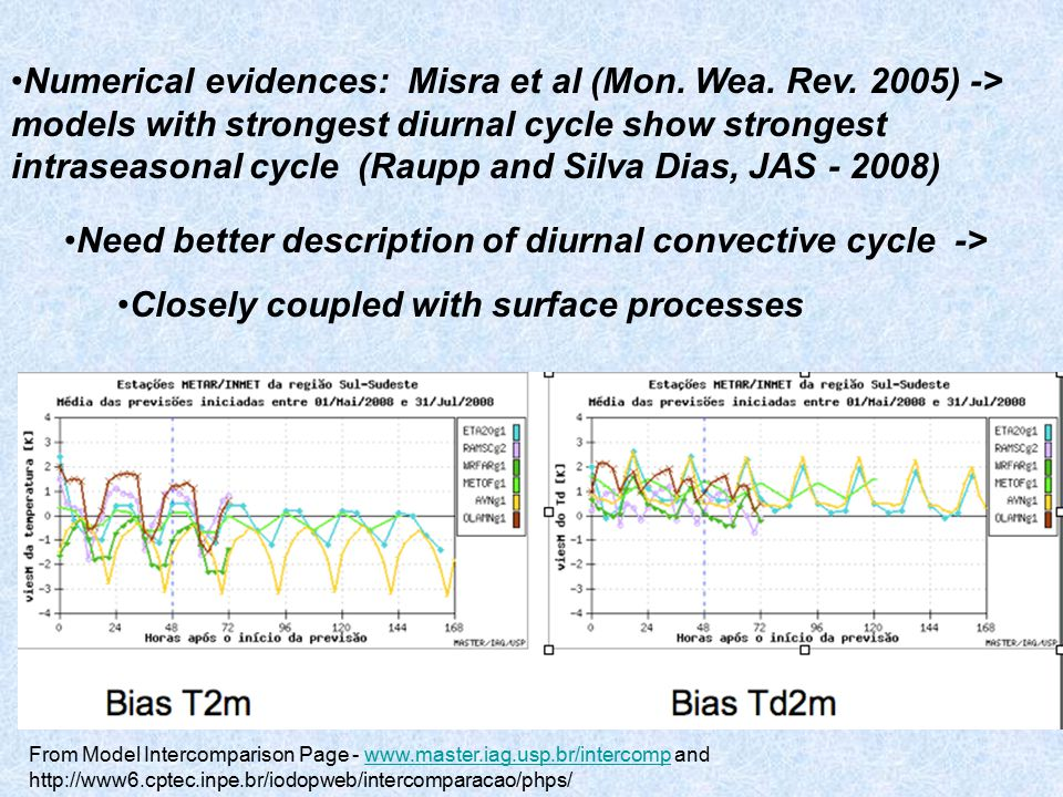 Numerical evidences: Misra et al (Mon. Wea. Rev.