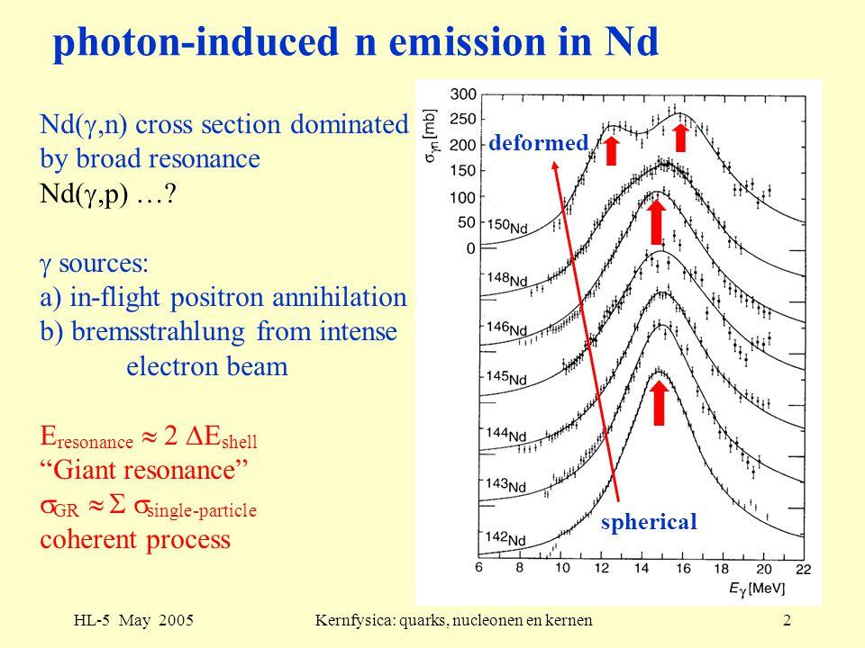HL-5 May 2005Kernfysica: quarks, nucleonen en kernen2 photon-induced n emission in Nd spherical deformed Nd( ,n) cross section dominated by broad res