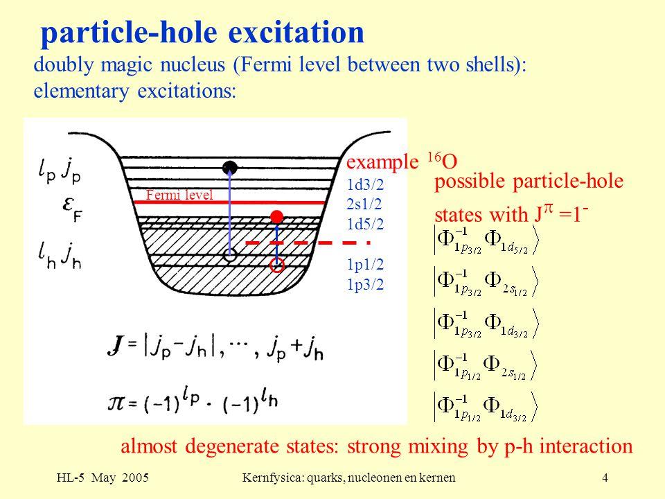 HL-5 May 2005Kernfysica: quarks, nucleonen en kernen4 particle-hole excitation Fermi level J doubly magic nucleus (Fermi level between two shells): el