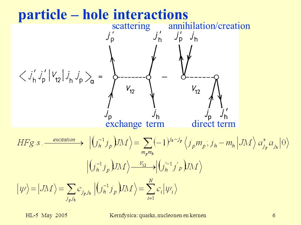 HL-5 May 2005Kernfysica: quarks, nucleonen en kernen6 particle – hole interactions exchange term direct term scattering annihilation/creation