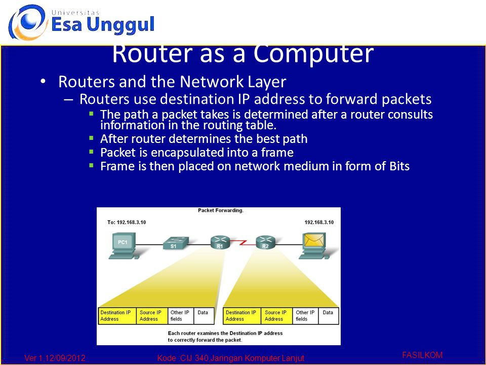 Ver 1,12/09/2012Kode :CIJ 340,Jaringan Komputer Lanjut FASILKOM Router as a Computer Routers and the Network Layer – Routers use destination IP addres