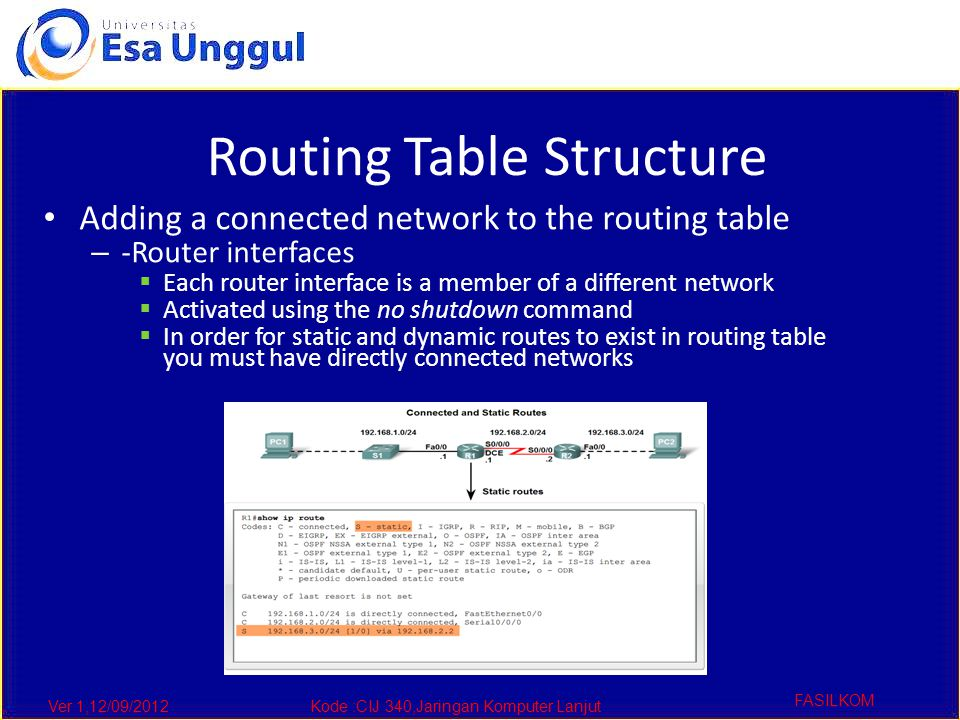 Ver 1,12/09/2012Kode :CIJ 340,Jaringan Komputer Lanjut FASILKOM Routing Table Structure Adding a connected network to the routing table – -Router inte