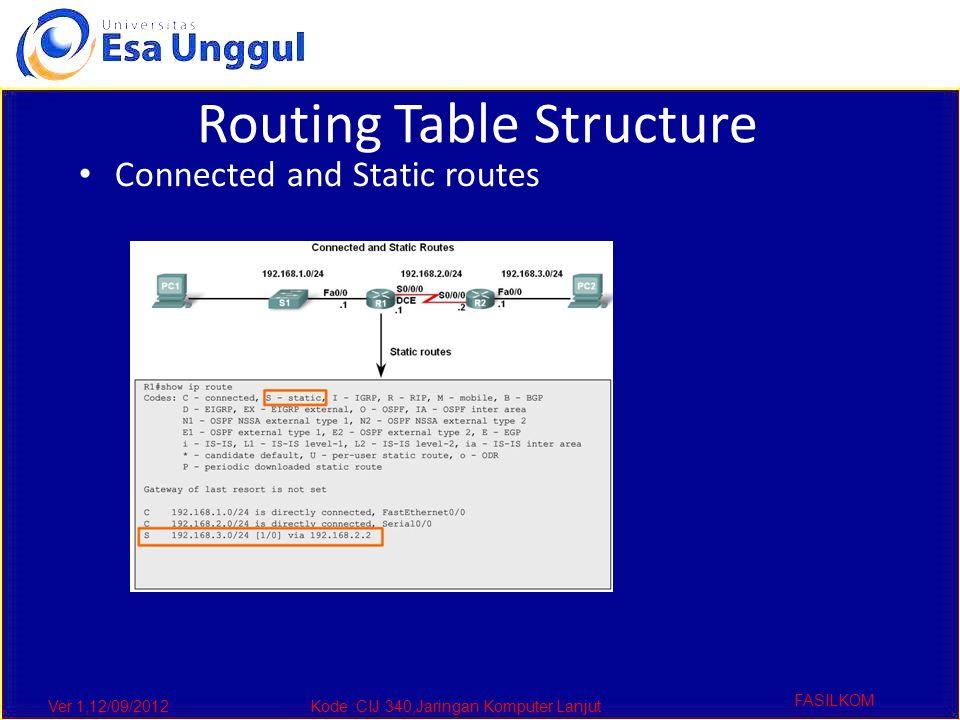 Ver 1,12/09/2012Kode :CIJ 340,Jaringan Komputer Lanjut FASILKOM Routing Table Structure Connected and Static routes