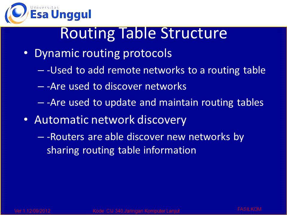 Ver 1,12/09/2012Kode :CIJ 340,Jaringan Komputer Lanjut FASILKOM Routing Table Structure Dynamic routing protocols – -Used to add remote networks to a