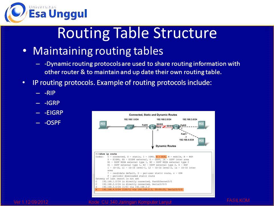 Ver 1,12/09/2012Kode :CIJ 340,Jaringan Komputer Lanjut FASILKOM Routing Table Structure Maintaining routing tables – -Dynamic routing protocols are us