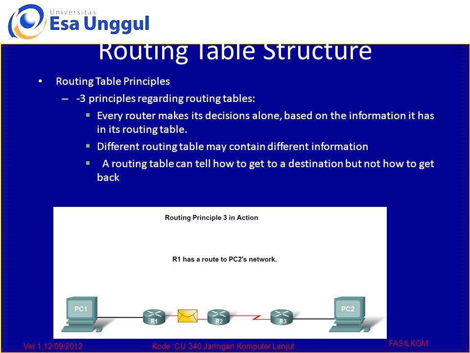 Ver 1,12/09/2012Kode :CIJ 340,Jaringan Komputer Lanjut FASILKOM Routing Table Structure Routing Table Principles – -3 principles regarding routing tab
