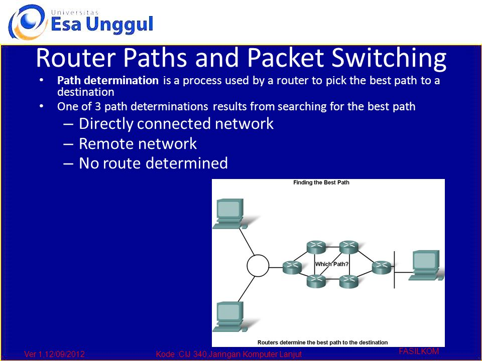 Ver 1,12/09/2012Kode :CIJ 340,Jaringan Komputer Lanjut FASILKOM Router Paths and Packet Switching Path determination is a process used by a router to pick the best path to a destination One of 3 path determinations results from searching for the best path – Directly connected network – Remote network – No route determined