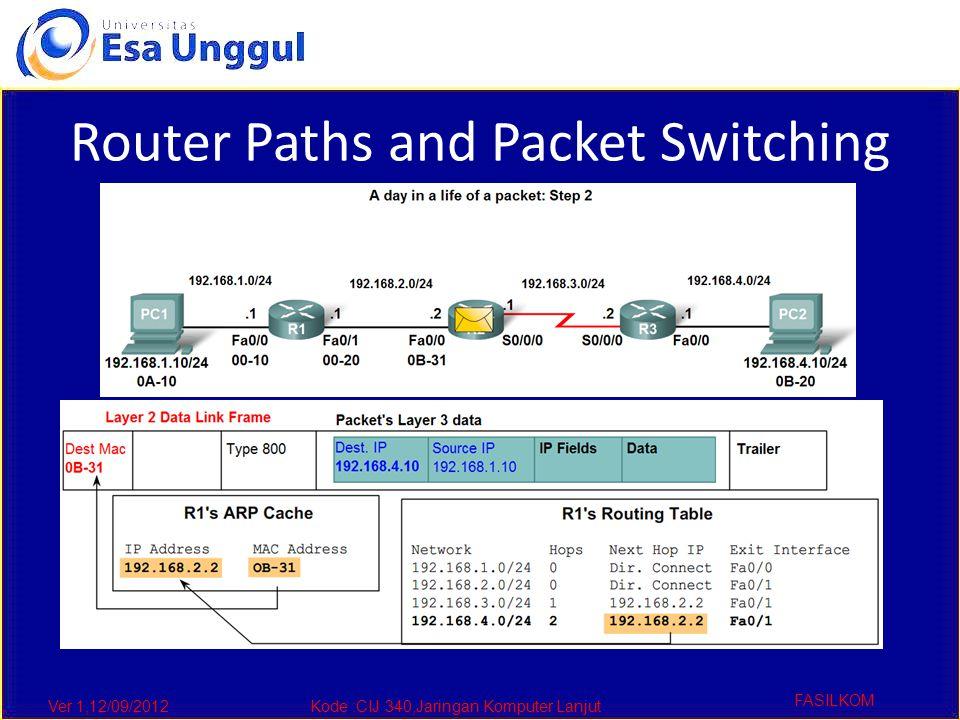 Ver 1,12/09/2012Kode :CIJ 340,Jaringan Komputer Lanjut FASILKOM Router Paths and Packet Switching