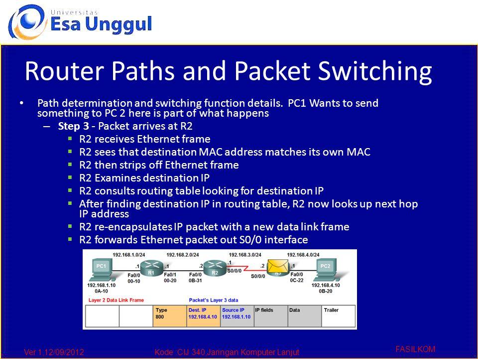 Ver 1,12/09/2012Kode :CIJ 340,Jaringan Komputer Lanjut FASILKOM Router Paths and Packet Switching Path determination and switching function details.