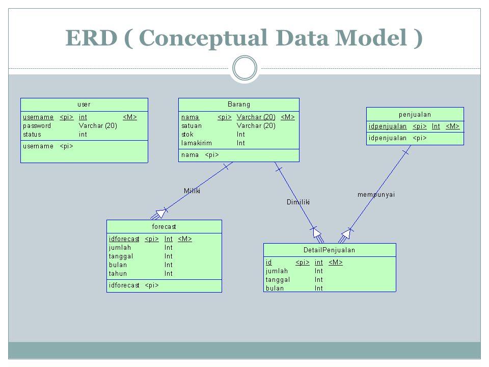 ERD ( Conceptual Data Model )