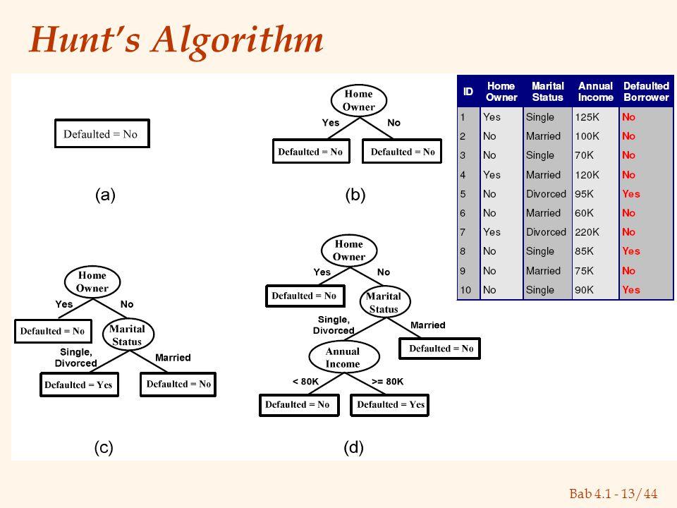 Bab 4.1 - 13/44 Hunt's Algorithm