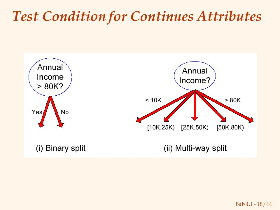 Bab 4.1 - 18/44 Test Condition for Continues Attributes