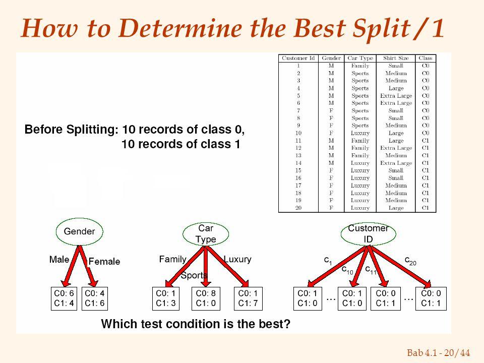 Bab 4.1 - 20/44 How to Determine the Best Split / 1