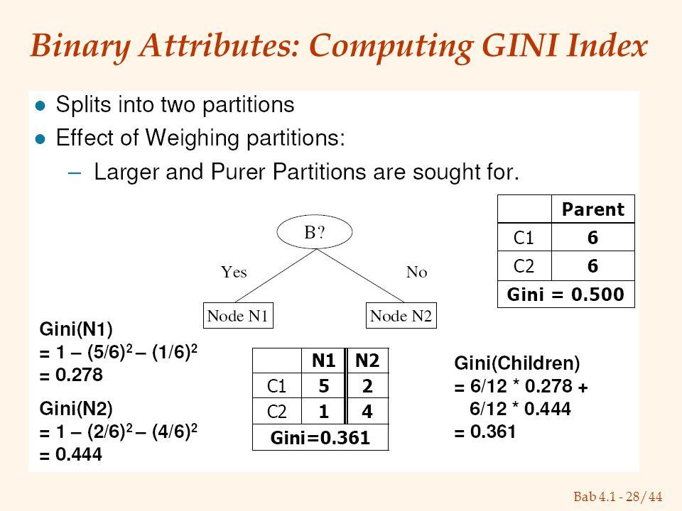 Bab 4.1 - 28/44 Binary Attributes: Computing GINI Index