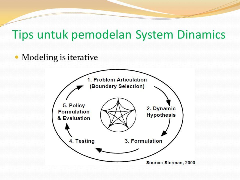 Modeling is embedded in the system Tips untuk pemodelan System Dinamics Source: Sterman, 2000