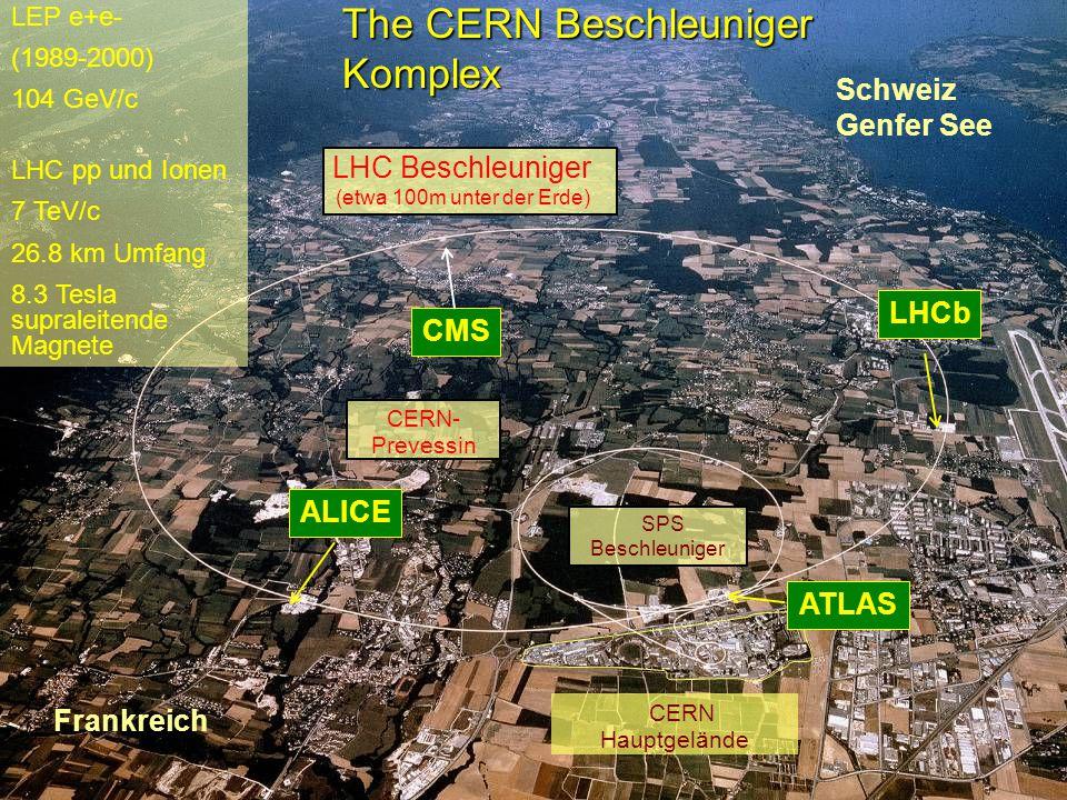 R.Schmidt - TU Darmstadt Januar 2008 5 The CERN Beschleuniger Komplex LEP e+e- (1989-2000) 104 GeV/c LHC pp und Ionen 7 TeV/c 26.8 km Umfang 8.3 Tesla supraleitende Magnete CERN Hauptgelände Schweiz Genfer See Frankreich LHC Beschleuniger (etwa 100m unter der Erde) SPS Beschleuniger CERN- Prevessin CMS ALICELHCbATLAS