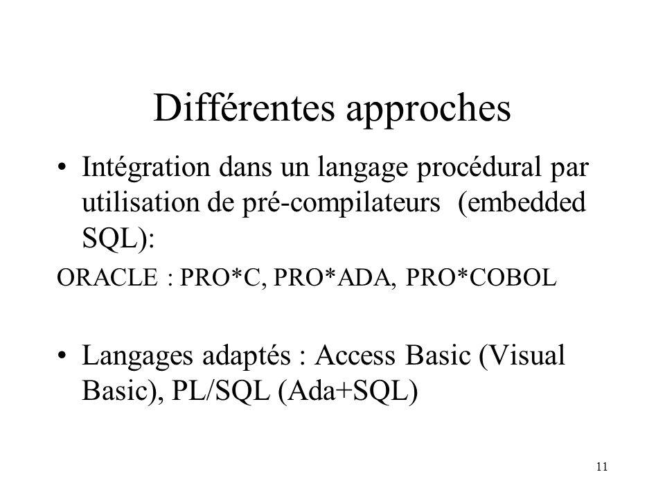 11 Différentes approches Intégration dans un langage procédural par utilisation de pré-compilateurs (embedded SQL): ORACLE : PRO*C, PRO*ADA, PRO*COBOL