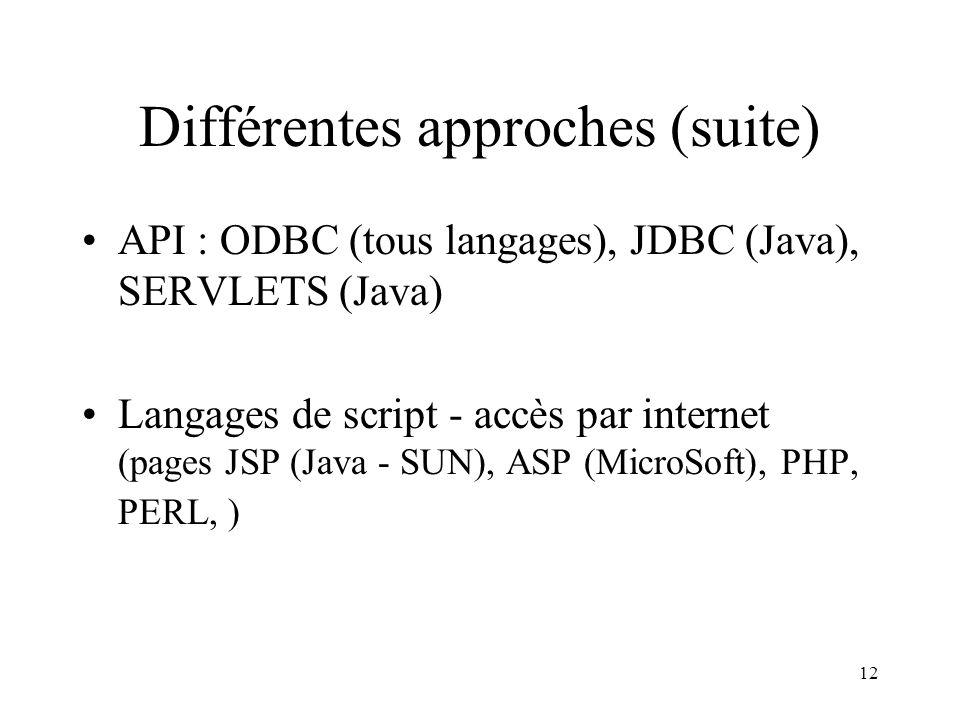 12 Différentes approches (suite) API : ODBC (tous langages), JDBC (Java), SERVLETS (Java) Langages de script - accès par internet (pages JSP (Java - S