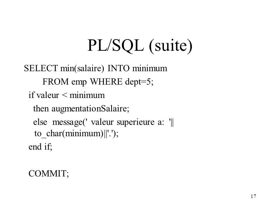 17 PL/SQL (suite) SELECT min(salaire) INTO minimum FROM emp WHERE dept=5; if valeur < minimum then augmentationSalaire; else message(' valeur superieu