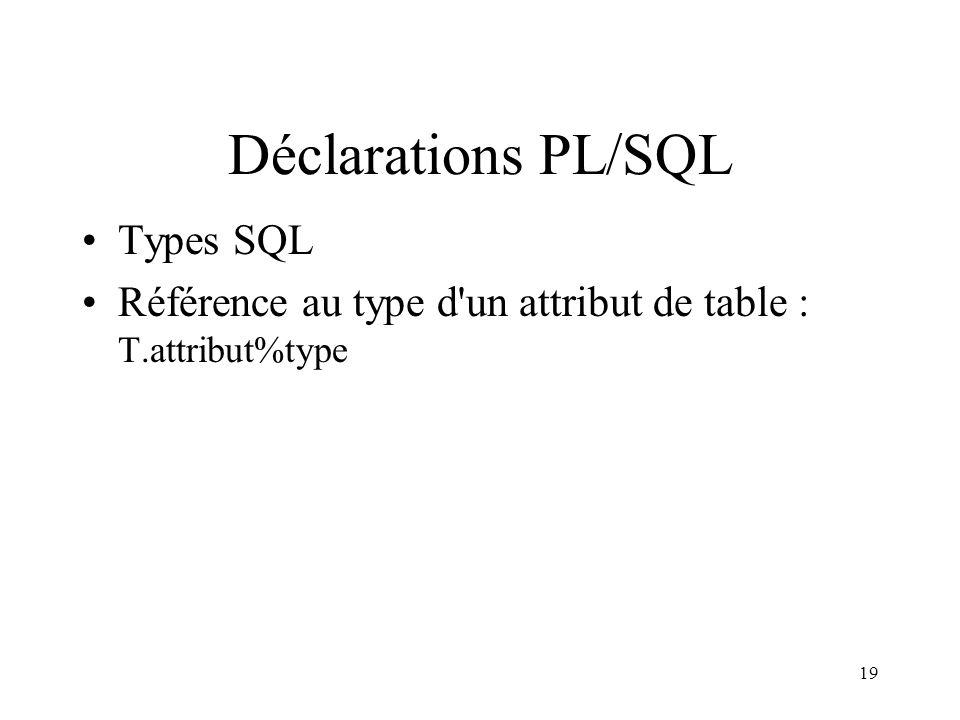 19 Déclarations PL/SQL Types SQL Référence au type d'un attribut de table : T.attribut%type