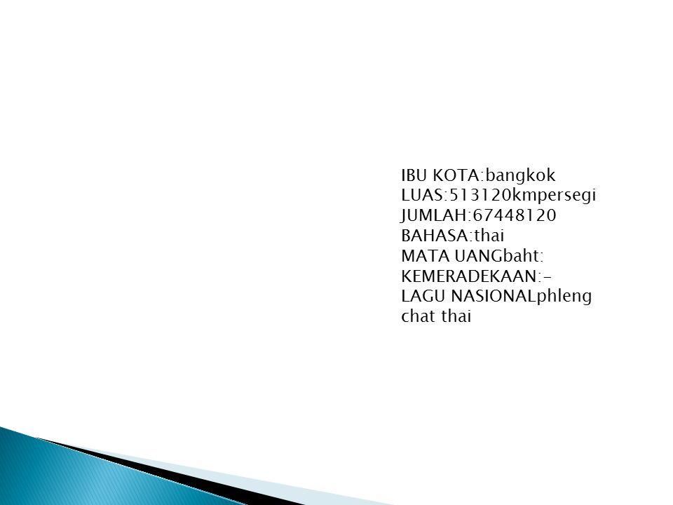 IBU KOTA:bangkok LUAS:513120kmpersegi JUMLAH:67448120 BAHASA:thai MATA UANGbaht: KEMERADEKAAN:- LAGU NASIONALphleng chat thai