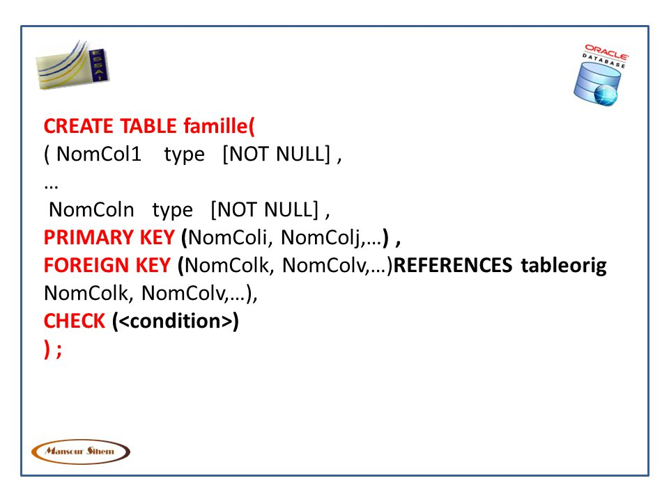 CREATE TABLE famille( ( NomCol1 type [NOT NULL], … NomColn type [NOT NULL], PRIMARY KEY (NomColi, NomColj,…), FOREIGN KEY (NomColk, NomColv,…)REFERENCES tableorig NomColk, NomColv,…), CHECK ( ) ) ;