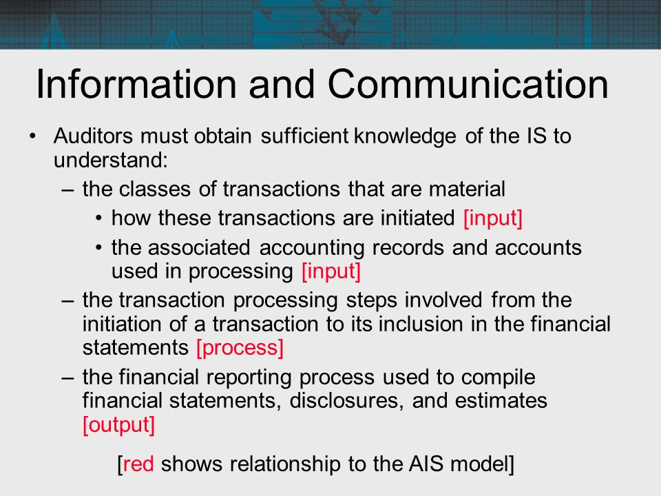 Information and Communication Auditors must obtain sufficient knowledge of the IS to understand: –the classes of transactions that are material how th