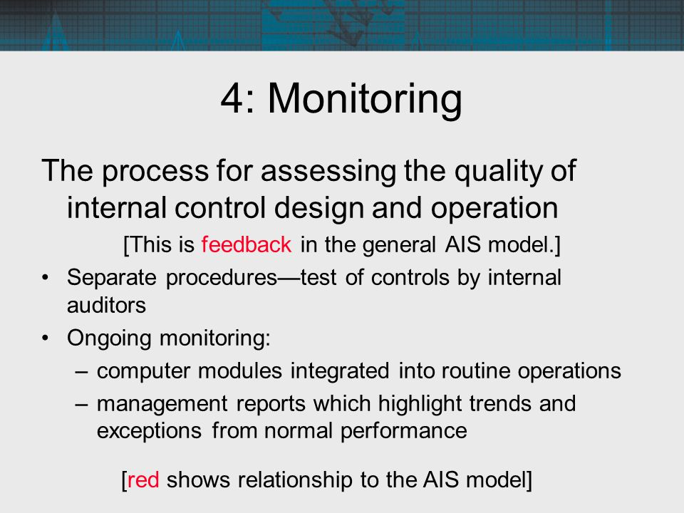 4: Monitoring The process for assessing the quality of internal control design and operation [This is feedback in the general AIS model.] Separate pro