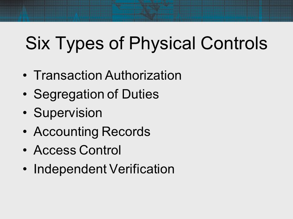 Six Types of Physical Controls Transaction Authorization Segregation of Duties Supervision Accounting Records Access Control Independent Verification
