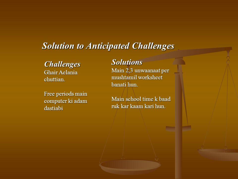 Challenges Ghair Aelania chuttian.