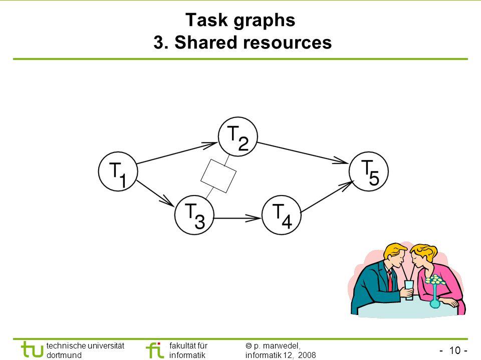 - 10 - technische universität dortmund fakultät für informatik  p. marwedel, informatik 12, 2008 Task graphs 3. Shared resources