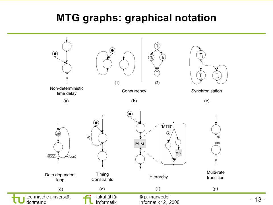 - 13 - technische universität dortmund fakultät für informatik  p. marwedel, informatik 12, 2008 MTG graphs: graphical notation