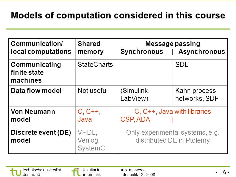 - 16 - technische universität dortmund fakultät für informatik  p. marwedel, informatik 12, 2008 Models of computation considered in this course Comm