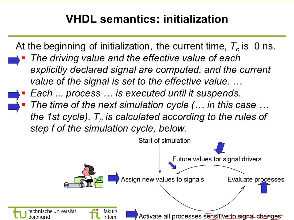 - 25 - technische universität dortmund fakultät für informatik  p. marwedel, informatik 12, 2008 VHDL semantics: initialization At the beginning of i