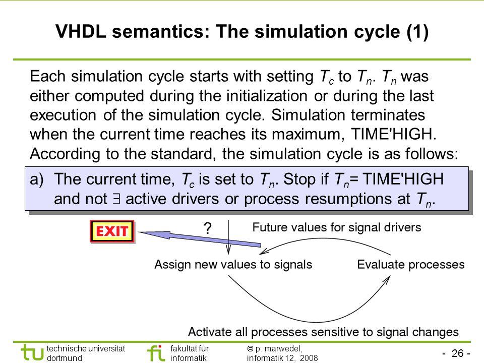 - 26 - technische universität dortmund fakultät für informatik  p. marwedel, informatik 12, 2008 VHDL semantics: The simulation cycle (1) Each simula