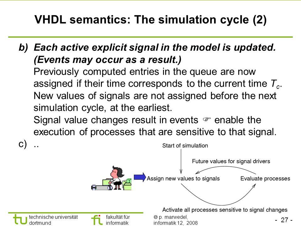 - 27 - technische universität dortmund fakultät für informatik  p. marwedel, informatik 12, 2008 VHDL semantics: The simulation cycle (2) b)Each acti