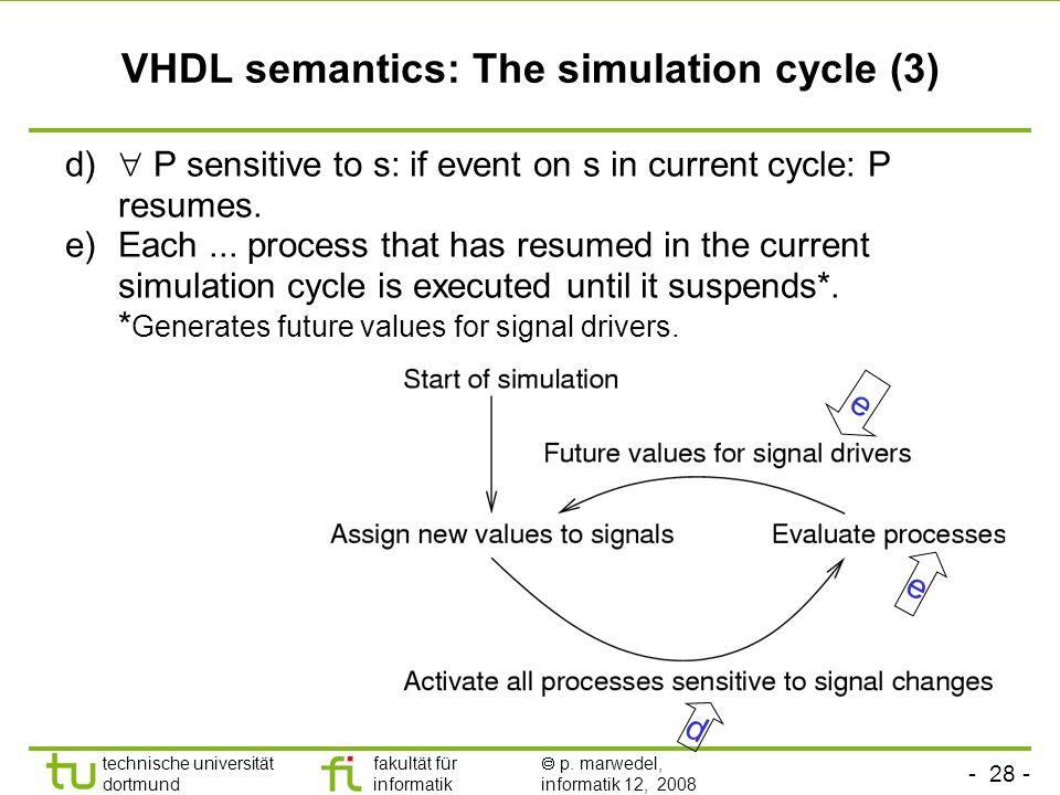 - 28 - technische universität dortmund fakultät für informatik  p. marwedel, informatik 12, 2008 VHDL semantics: The simulation cycle (3) d e e d) 