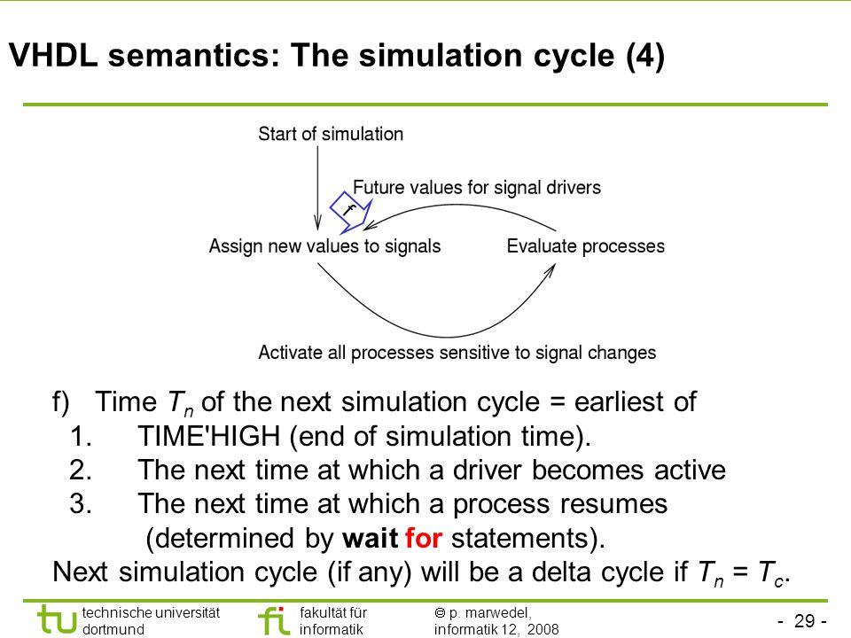 - 29 - technische universität dortmund fakultät für informatik  p. marwedel, informatik 12, 2008 VHDL semantics: The simulation cycle (4) f)Time T n