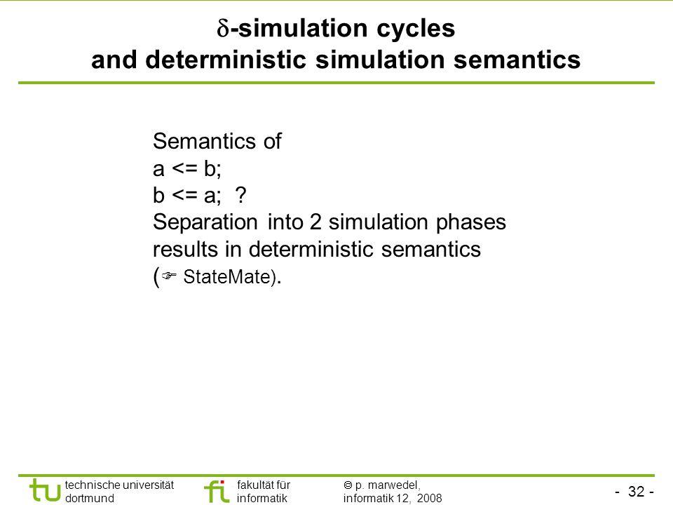 - 32 - technische universität dortmund fakultät für informatik  p. marwedel, informatik 12, 2008  -simulation cycles and deterministic simulation se