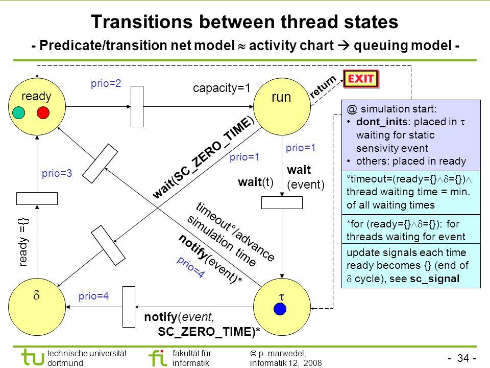 - 34 - technische universität dortmund fakultät für informatik  p. marwedel, informatik 12, 2008 Transitions between thread states - Predicate/transi