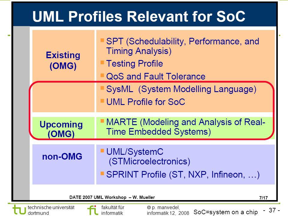 - 37 - technische universität dortmund fakultät für informatik  p. marwedel, informatik 12, 2008 SoC=system on a chip