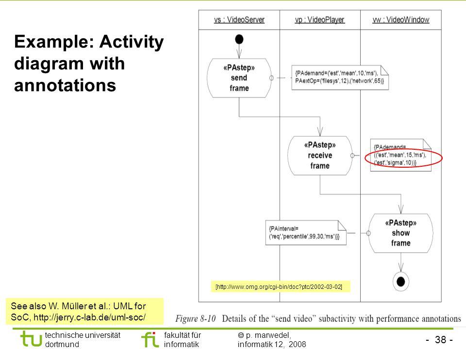 - 38 - technische universität dortmund fakultät für informatik  p. marwedel, informatik 12, 2008 Example: Activity diagram with annotations See also